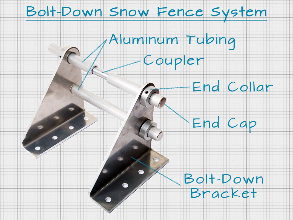 Bolt-Down Pipe-Style Snow Fence System